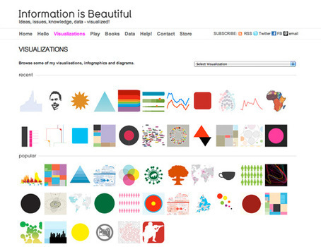 5 top data visualisation resources | Design tools | Creative Bloq | Learning Happens Everywhere! | Scoop.it