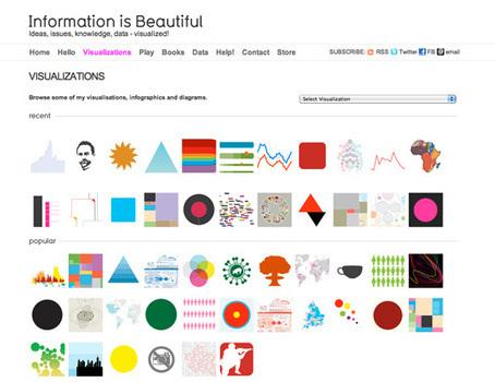 10 top data visualisation resources   Digital Marketing Scoop   Scoop.it