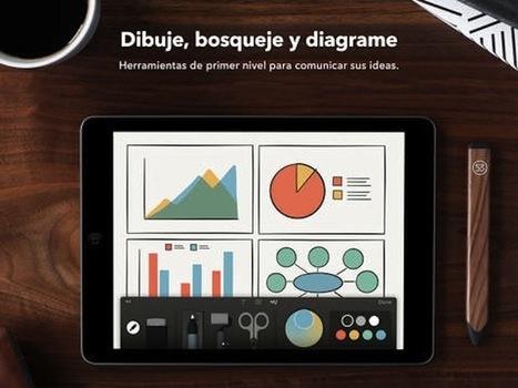 Varias alternativas gratuitas para dibujar en smartphones y tablets | Educacion, ecologia y TIC | Scoop.it