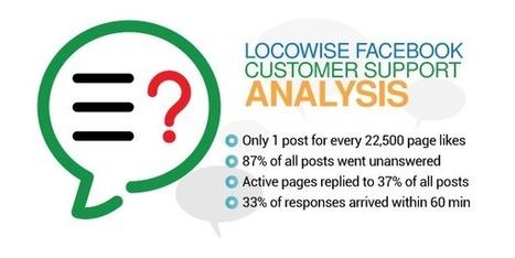 87% des messages envoyés aux Pages Facebook ne reçoivent aucune réponse | Geeks | Scoop.it