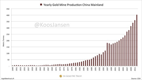 Chinese Gold Mining Exploding | In Gold We Trust | Gold and What Moves it. | Scoop.it