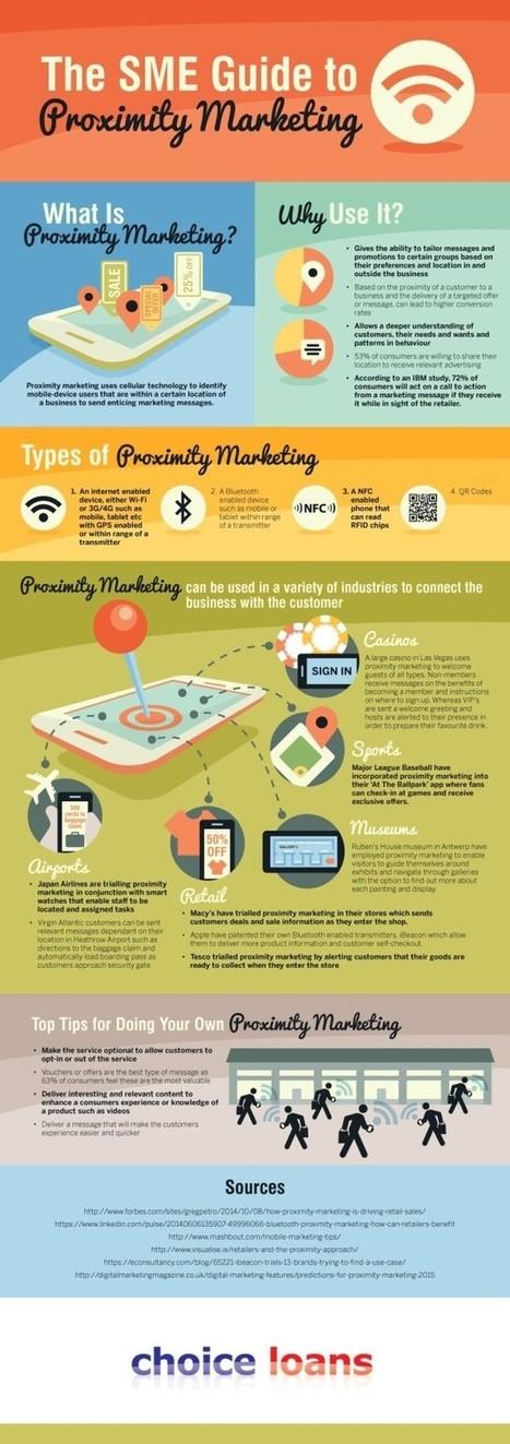 What is Proximity Marketing? | Le paiement de demain | Scoop.it