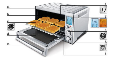 Variety of home appliances | Microwave Convection Oven Combo | Scoop.it