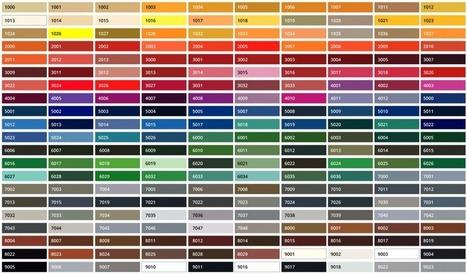 Le nuancier RAL : l'indispensable pour vos choix de couleur | Strikto, le blog qui conseille les bâtisseurs pour construire sa maison | Scoop.it