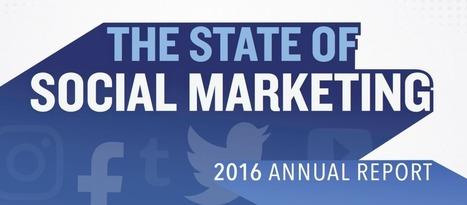 Introducing the 2016 State of Social Marketing Report | Simply Measured | Social media & health - Médias sociaux & santé | Scoop.it