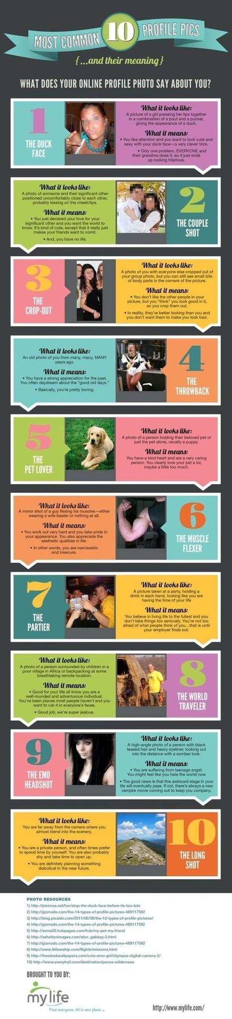 Le 10 immagini del profilo più comuni sui social network   Copywriting & Social Media Marketing   Scoop.it