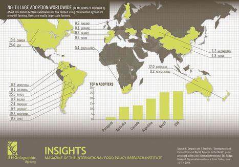 Reparto de la agricultura de conservación en el planeta | Mercados de Medio Ambiente | Nuevas Geografías | Scoop.it