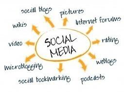 Google+ May Overrun FaceBook | Lisa Mason | Allround Social Media Marketing | Scoop.it