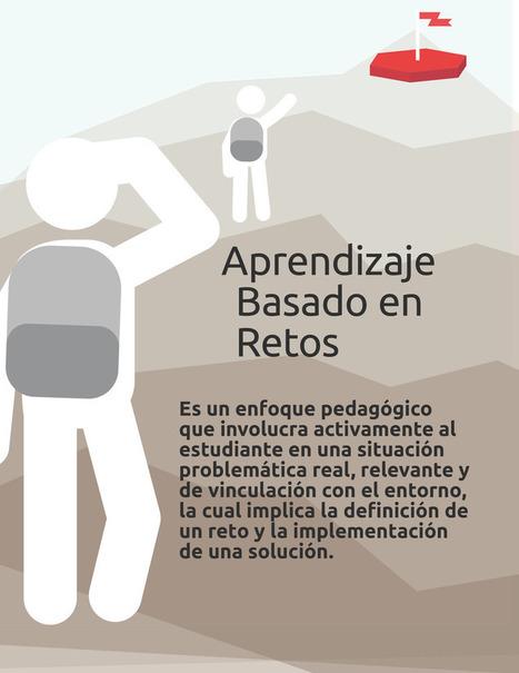 EduTrendsRetos | Gamificación y serious games en educación | Scoop.it