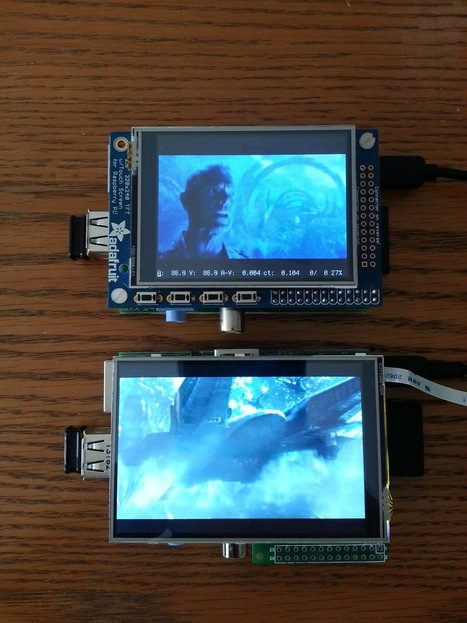 """3.5"""" Touchscreen TFT Display for the Raspberry Pi   Average Man vs Raspberry Pi - RPi Projects, Python and More   Raspberry Pi   Scoop.it"""