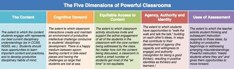 Five Classroom Dimensions That Show Deep Math Learning Is Happening | Education Leadership | Scoop.it