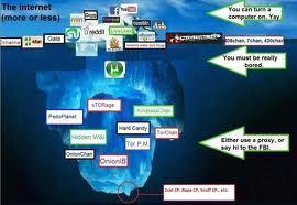 Web Profunda: ¿Cómo llegar a los rincones desco... | Deep web | Scoop.it