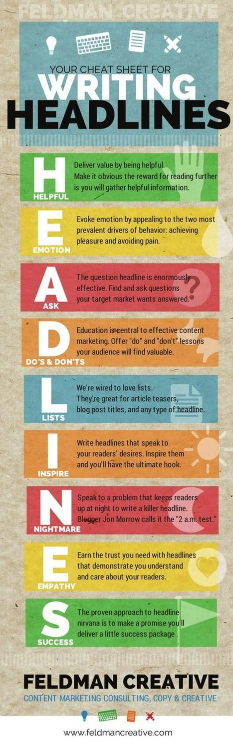 Your Handy Cheat Sheet for Writing Headlines | (Web & Inbound & Content) Marketing | Scoop.it