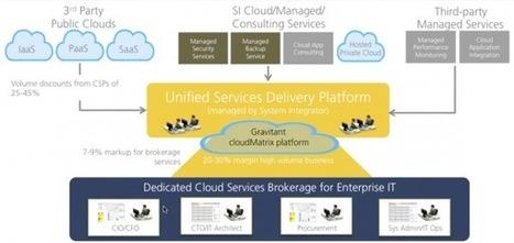 Cloud Services Broker Platforms Are Key Enablers for CSBs | CSBcommunity | Google Apps | Scoop.it