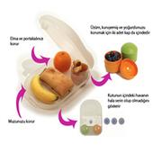 Sağlık Beslenme – Doğru Beslenme Çantası   kadinhakkinda   Scoop.it