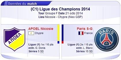 Regarder APOEL Nicosie vs PSG en direct streaming sur bein sport Le 21-10-2014-bein sport | bein sports arabia | Scoop.it