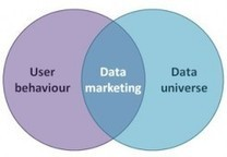 7 Steps to Effective Data Marketing | Social Media, SEO, Mobile, Digital Marketing | Scoop.it