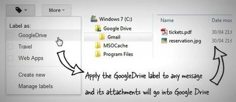 Envoyer vos pièces jointes de Gmail dans Google Drive en 1 clic   Les Outils - Inspiration   Scoop.it