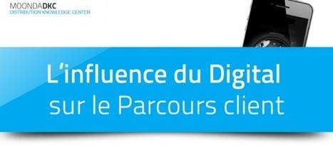 [Infographie] L'influence du Digital sur le Parcours Client | Marketing | Scoop.it
