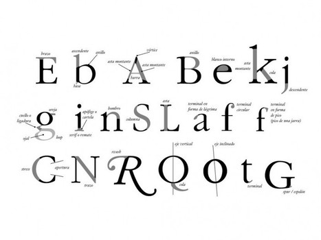 Los diez mandamientos de la tipografía | Educacion, ecologia y TIC | Scoop.it