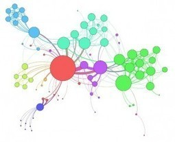 Network visualization – Gephi fun with R | Social Network Analysis #sna | Scoop.it