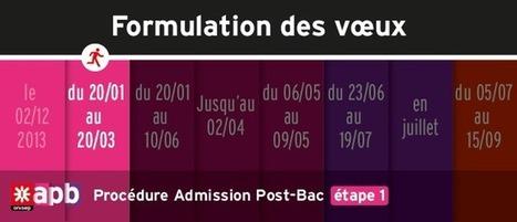 Accueil | L'orientation post-bac | Scoop.it
