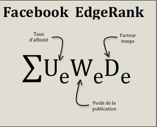 Vos fans et amis ne savent pas que vous publiez - C'est la faute à EdgeRank!   Le Paradis de Matange   Scoop.it