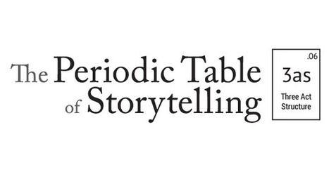 The Periodic Table of Storytelling | Cross-media & Transmedia | Scoop.it