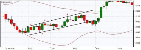 Range Trading Strategy   Forex Range Trading   Finance   Scoop.it