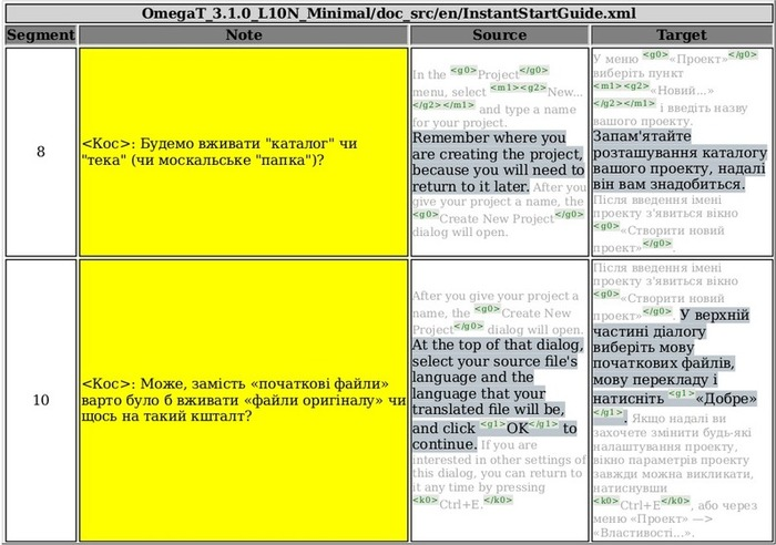 (CAT) - Export OmegaT Project Notes | Translator's Recipes | Glossarissimo! | Scoop.it