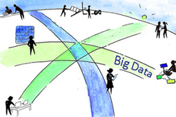 Is This The Year Of Big Data For Marketing? | B2B Marketing Insider | Social Media, Marketing and Promotion | Scoop.it