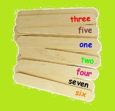 El Blog de Espe: Actividad con los números para las rutinas de inglés en 1º y 2º de Primaria. | Internet | Scoop.it