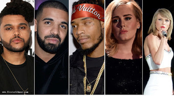 2016 Billboard Music Awards Nominees Few Surprises | Sports & Entertainment | Scoop.it