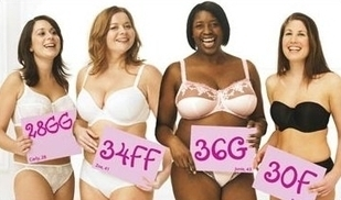 Health Effects of Wearing the Wrong Bra Size | Girly Things Lingerie | Scoop.it