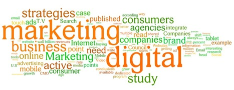 This Just In: Digital Marketing. That Is All. | Content Strategy |Brand Development |Organic SEO | Scoop.it