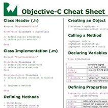 Objective-C Cheat Sheet and Quick Reference Updated for Xcode 5! | Ray Wenderlich | Mobile, Design, Development, and everything else | Scoop.it
