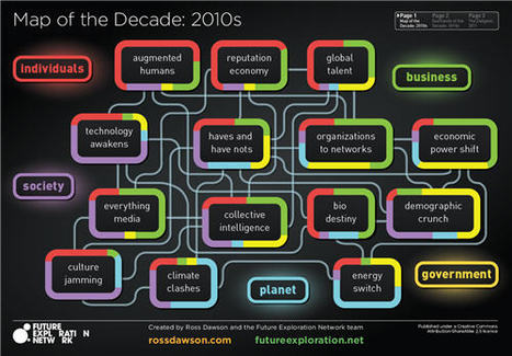 Map of the Decade, ExaTrends of the Decade, and the Zeitgeist for 2011 | Trends in the Living Networks | Conciencia Colectiva | Scoop.it
