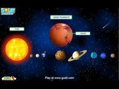 Gudli.com | Learning Games for Kids | Kids Online Games for Elementary School | E-Learning and Online Teaching | Scoop.it