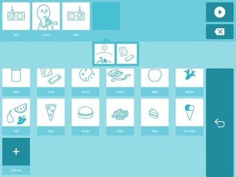 SwiftKey Symbols, nueva app de asistencia de comunicación para personas autistas [Android] | oriéntate | Scoop.it