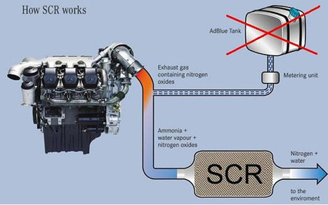 Truck Adblue Emulator For SCANIA   obd2wholesaler   Scoop.it