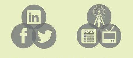 Social Media vs Traditional Marketing: Who Wins the Battle in Sport? | SportonRadio | Scoop.it