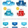 Social Fish Media