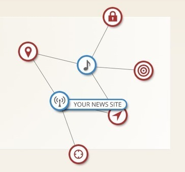 TED 2012: New Browser Add-On Visualizes Who Is Tracking You Online | Global Brain | Scoop.it