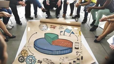 Five ways to improve strategic planning   CIM Academy Strategic Marketing   Scoop.it