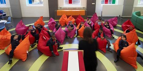 Aménager sa salle pour faire progresser tous les élèves | Compétences clés | Scoop.it