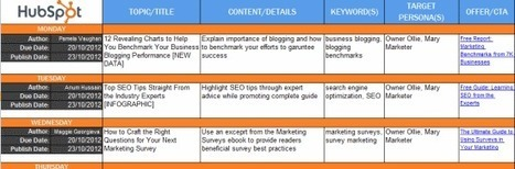 An editorial calendar for your corporate blog: tips and templates | Public Relations & Social Media Insight | Scoop.it