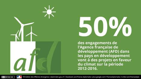 Fonds vert pour le climat : 9,3 milliards de dollars de capitalisation initiale | D'Dline 2020, vecteur du bâtiment durable | Scoop.it