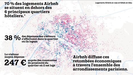 Thema - Start-up collaboratives vs municipalités: le choc des cultures   Chronos   Scoop.it