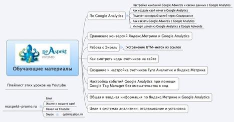 Обучающее видео по веб-аналитике | Аналитика | Scoop.it