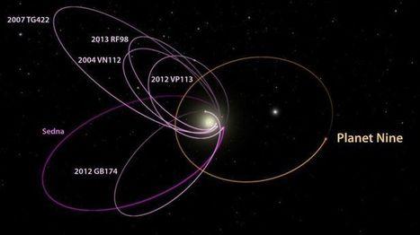 Planeta 9, ¿nuevo integrante del Sistema Solar? - Marcianos | Era del conocimiento | Scoop.it